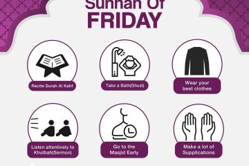 Sunnah of Friday